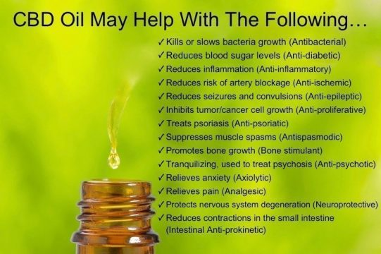 What-Is-Cannabis-Oil-For, cbd-oil-uk