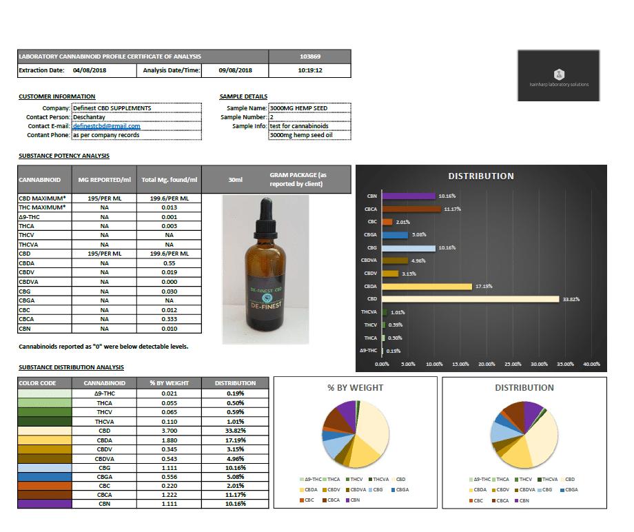 Buy-cbd-hemp-oil, cbd-hemp-oil-for-pain
